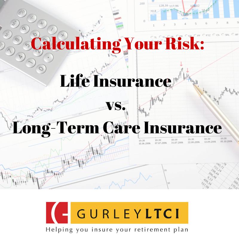 health insurance blogs - Term Life Insurance Explanation